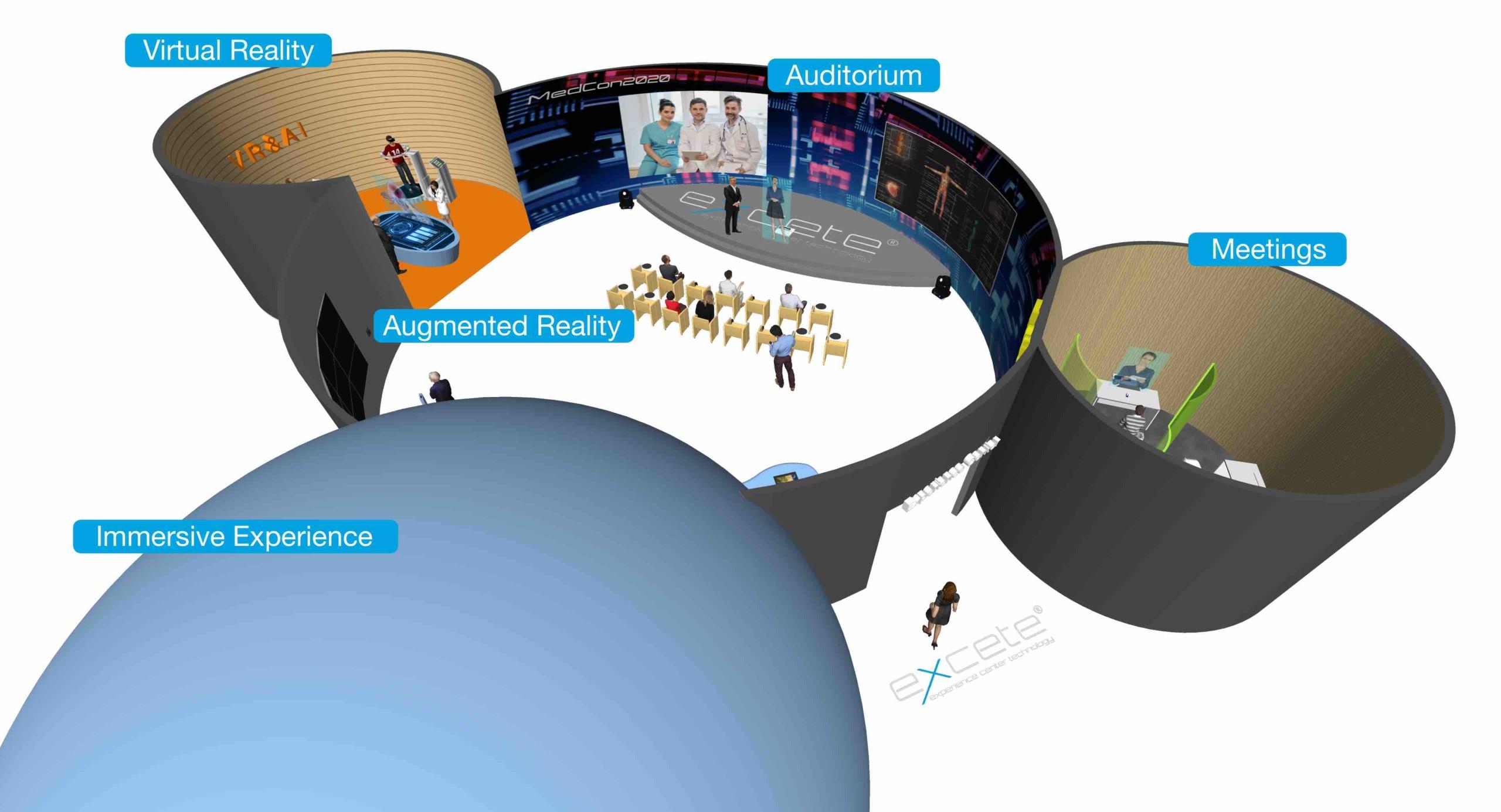 excete plant weltweites Netzwerk von MICE-Centern und Studios