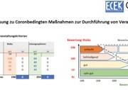 Matrix zur Erstanalyse von Corona-spezifischen Event-Risiken vorgestellt